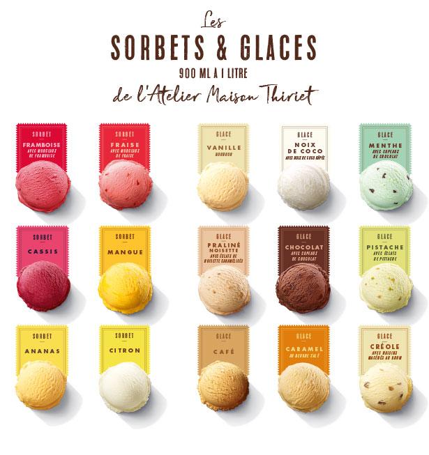 Les sorbets et glaces de l'Atelier Maison Thiriet